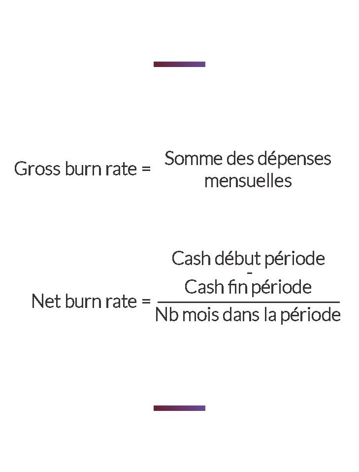 formule calcul burn rate