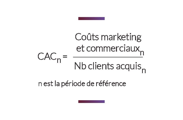 formule calcul CAC