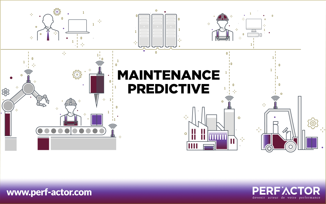 Predictive maintenance, Industry 4.0 solution