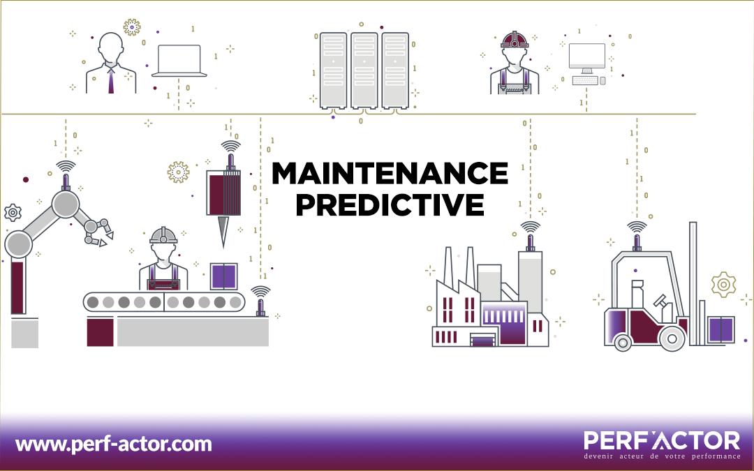 Maintenance Prédictive Outil Puissant Industrie 4.0