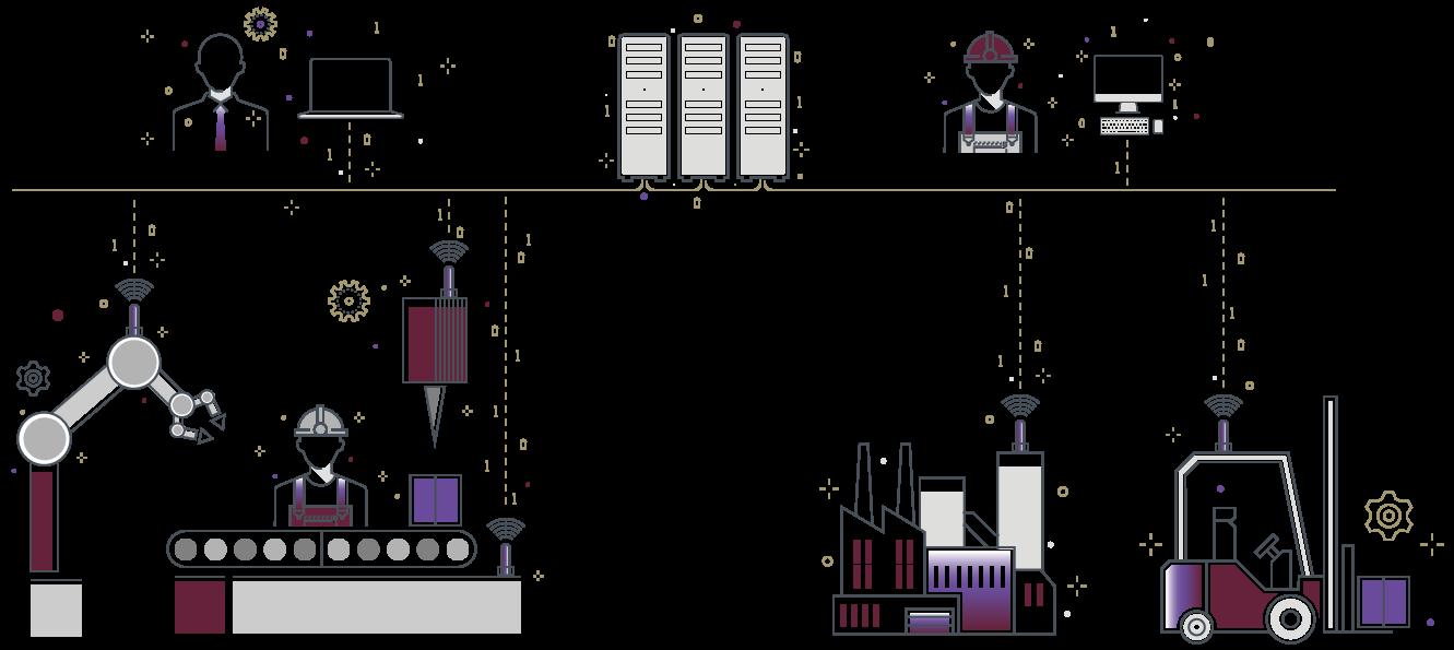 Digitalisation et Industrie 4.0 pour rendre les usines connectées