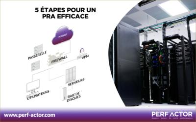 Les 5 étapes pour un PRA efficace contre les sinistres informatiques