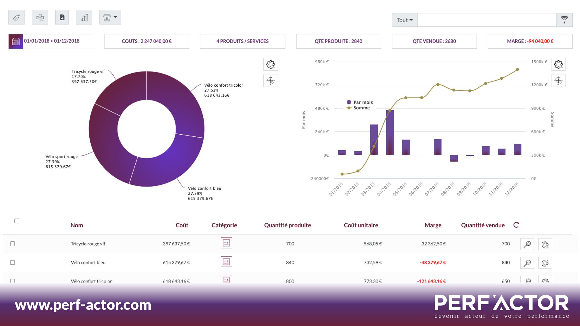 KPI-Performance-Dashboard-BI